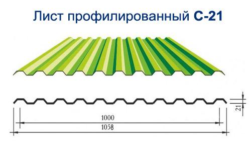 Теплоизоляцией потолок ли обладает натяжной